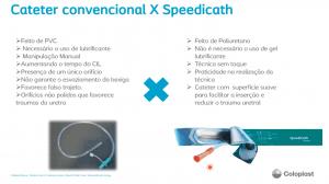 cateter convencional x cateter lubrificado speedicath coloplast