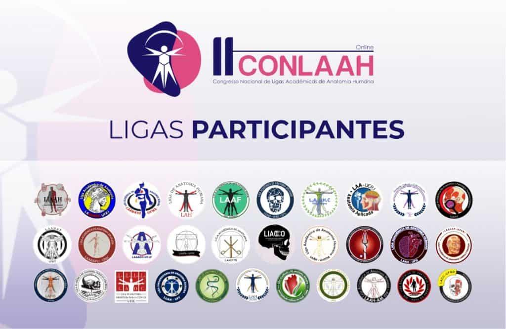 II CONLAAH Ligas Participantes